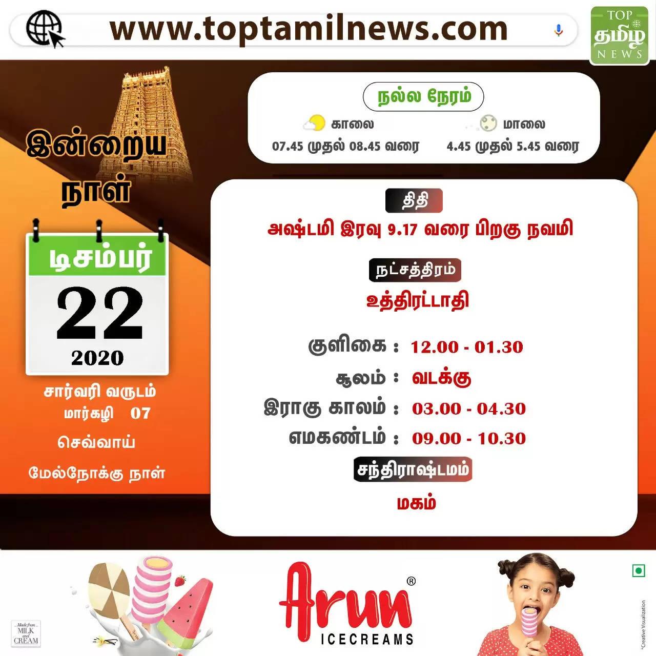 Daily Calendar-22/12/2020